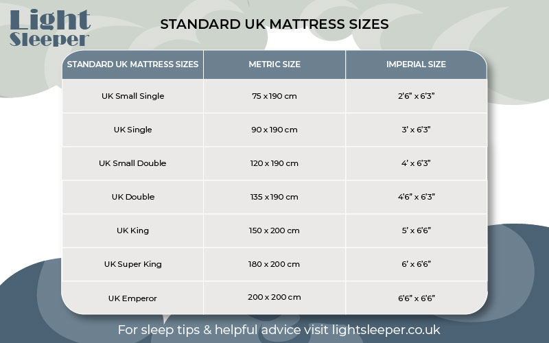 Mattress and Bed Size Guide - UK Sizes