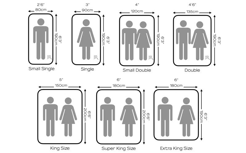 standard bed sizes in the UK